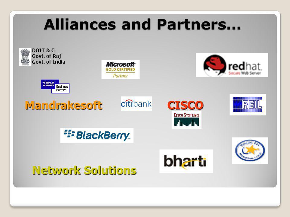 Alliances and Partners… CISCOMandrakesoft Network Solutions DOIT & C Govt. of Raj Govt. of India