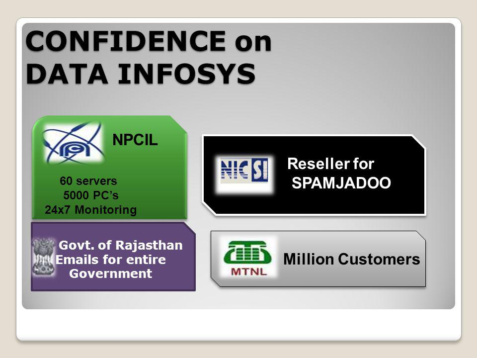 CONFIDENCE on DATA INFOSYS NPCIL Million Customers 60 servers 5000 PCs 24x7 Monitoring Reseller for SPAMJADOO Govt. of Rajasthan Emails for entire Gov