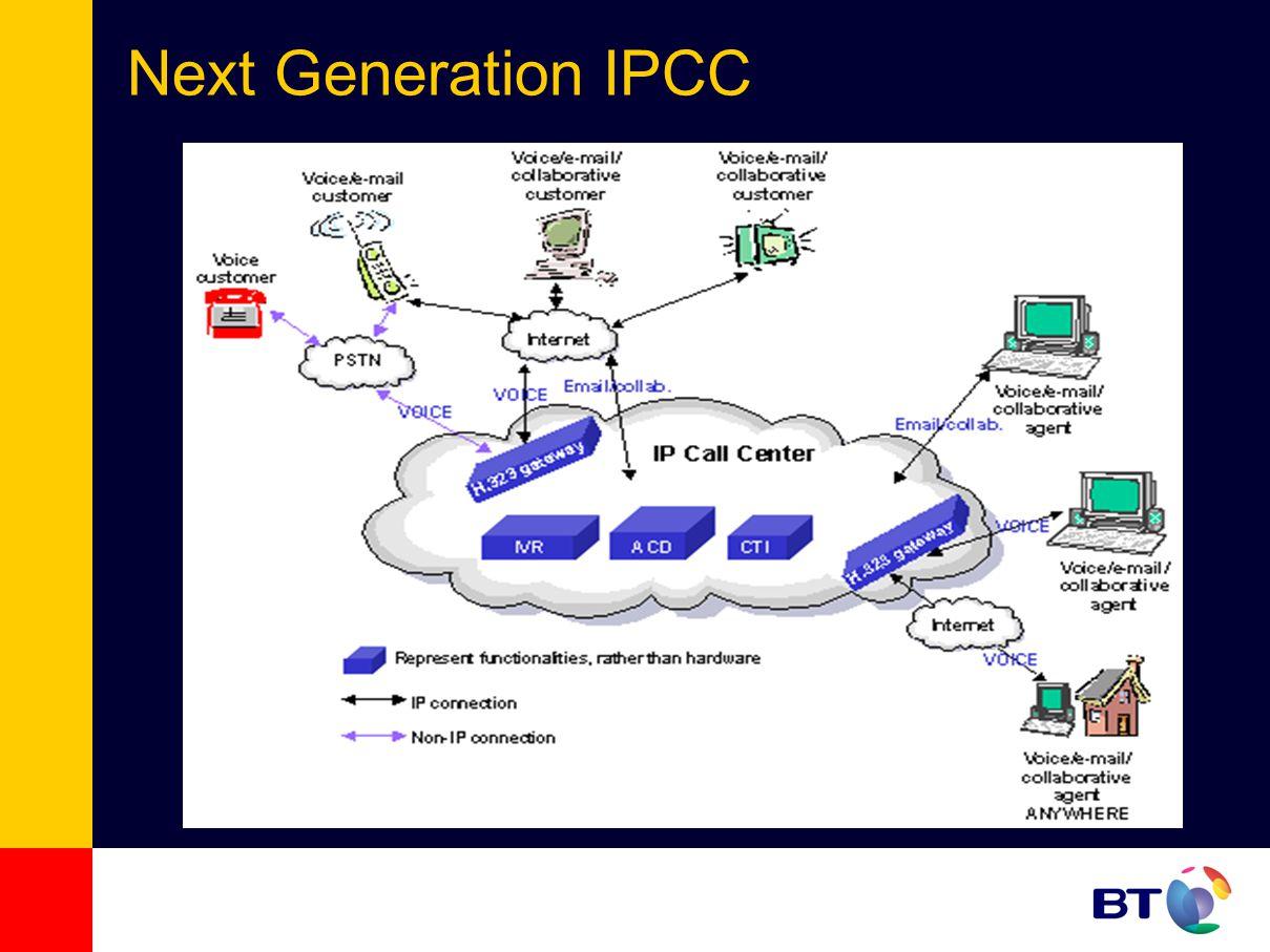 Next Generation IPCC