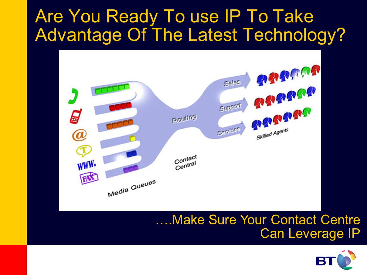 Are You Ready To use IP To Take Advantage Of The Latest Technology? ….Make Sure Your Contact Centre Can Leverage IP