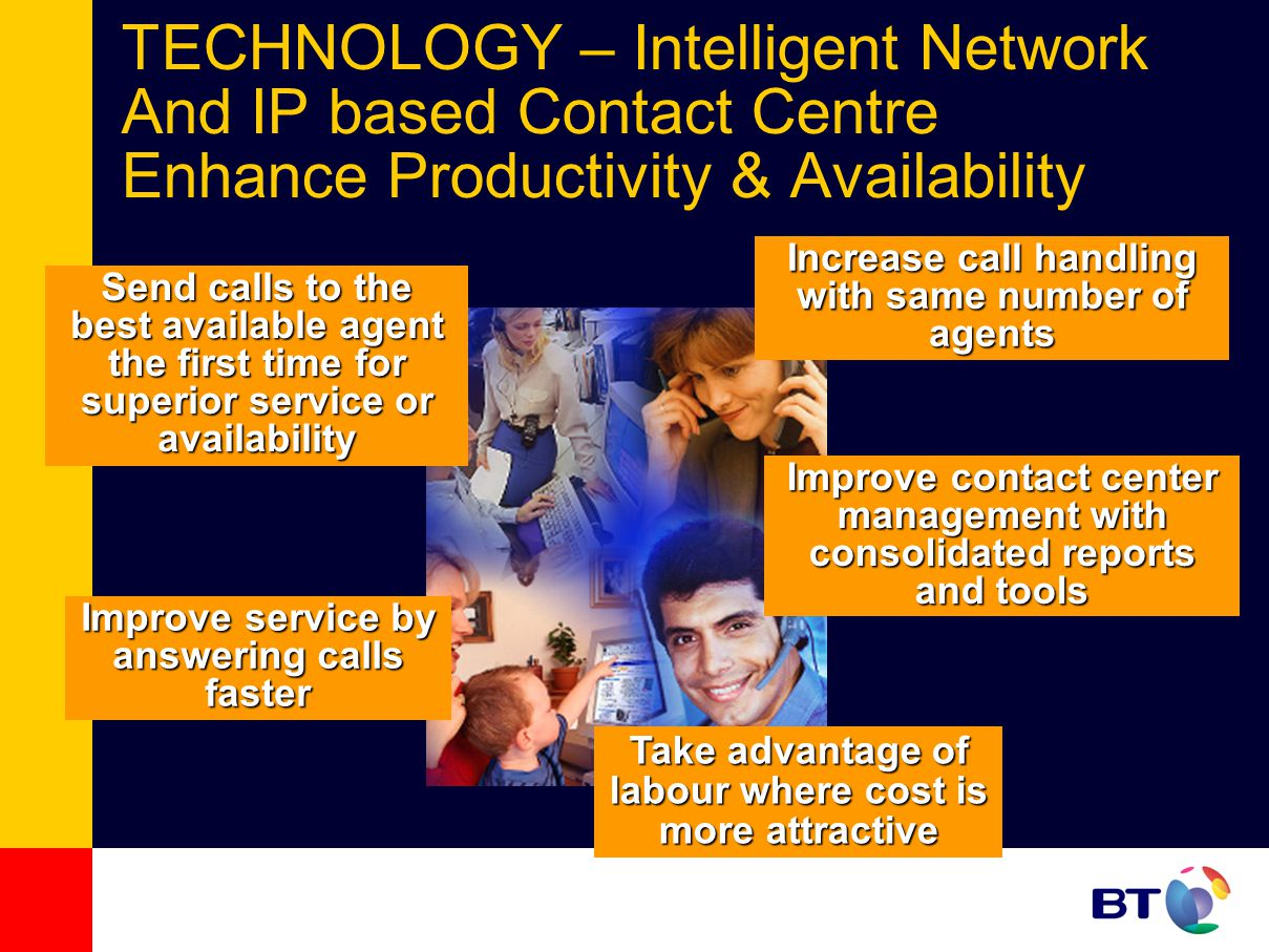 TECHNOLOGY – Intelligent Network And IP based Contact Centre Enhance Productivity & Availability Increase call handling with same number of agents Take advantage of labour where cost is more attractive Send calls to the best available agent the first time for superior service or availability Improve service by answering calls faster Improve contact center management with consolidated reports and tools