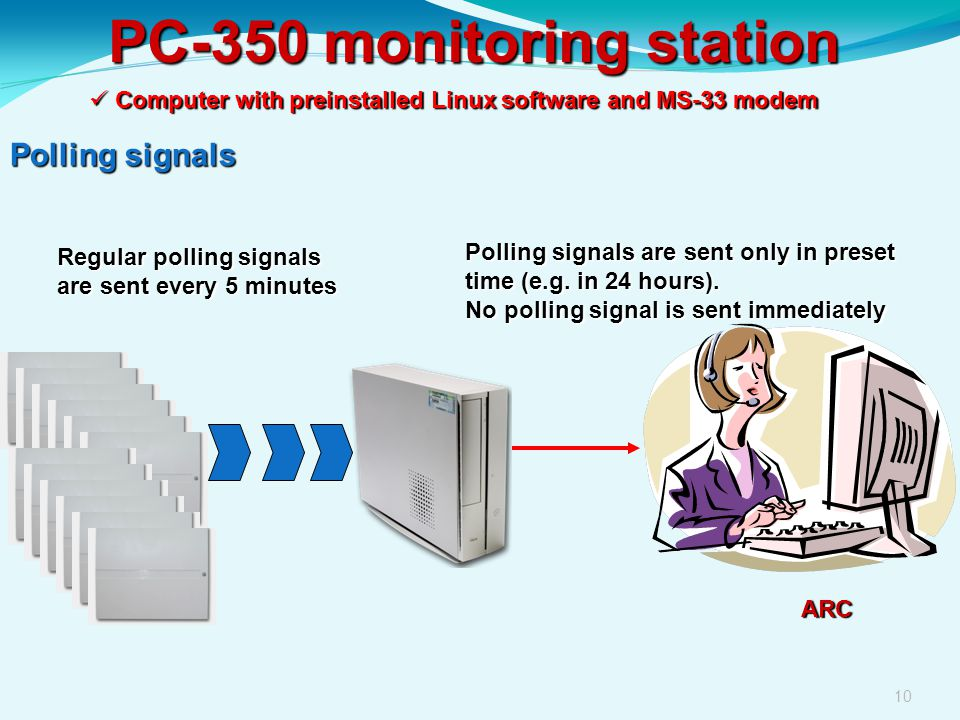 10 PC-350 monitoring station Computer with preinstalled Linux software and MS-33 modem Computer with preinstalled Linux software and MS-33 modem Polli