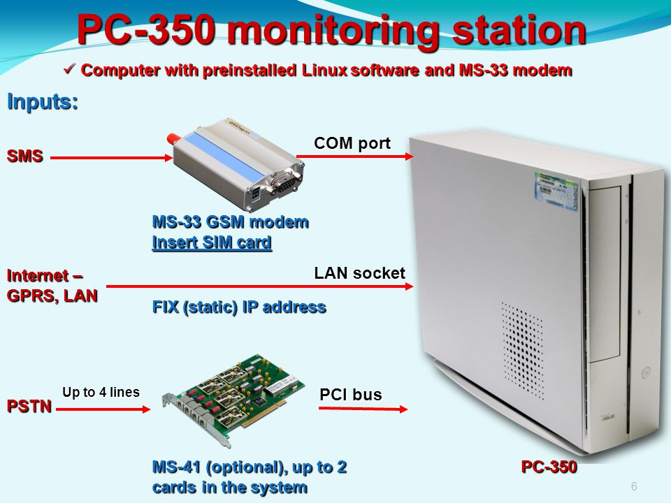 6 PC-350 monitoring station Computer with preinstalled Linux software and MS-33 modem Computer with preinstalled Linux software and MS-33 modem PSTN S