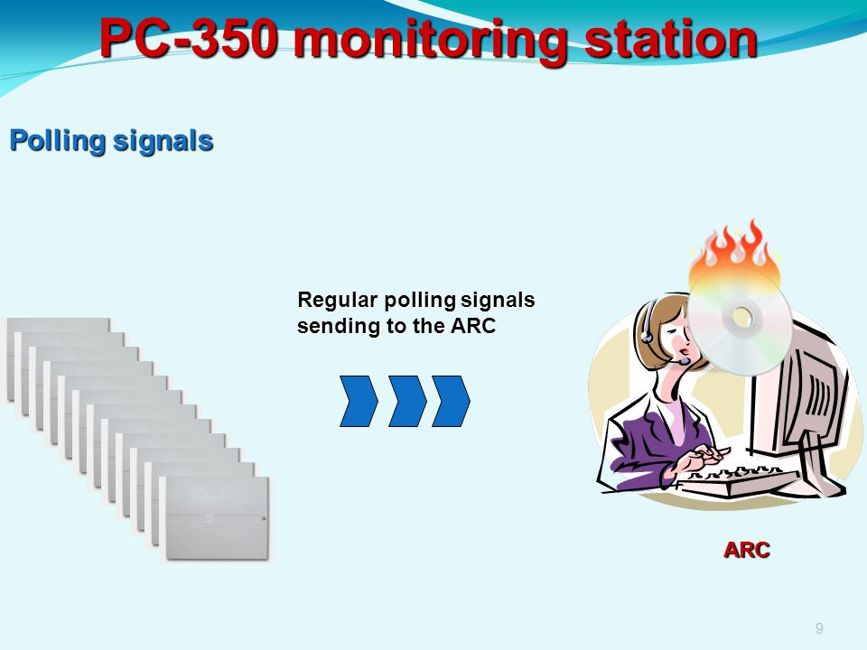 9 PC-350 monitoring station Polling signals ARC Regular polling signals sending to the ARC
