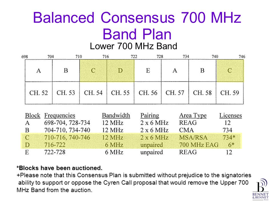 Balanced Consensus 700 MHz Band Plan Lower 700 MHz Band *Blocks have been auctioned. +Please note that this Consensus Plan is submitted without prejud
