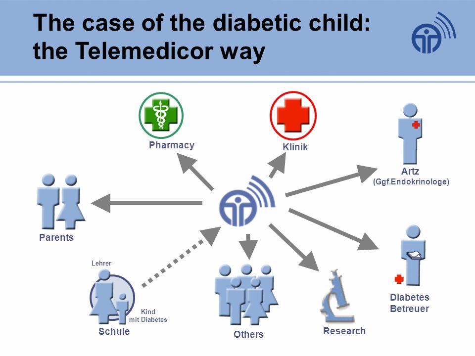 The case of the diabetic child: the Telemedicor way Others Research Parents Klinik Artz (Ggf.Endokrinologe) Pharmacy Diabetes Betreuer Kind mit Diabetes Schule Lehrer