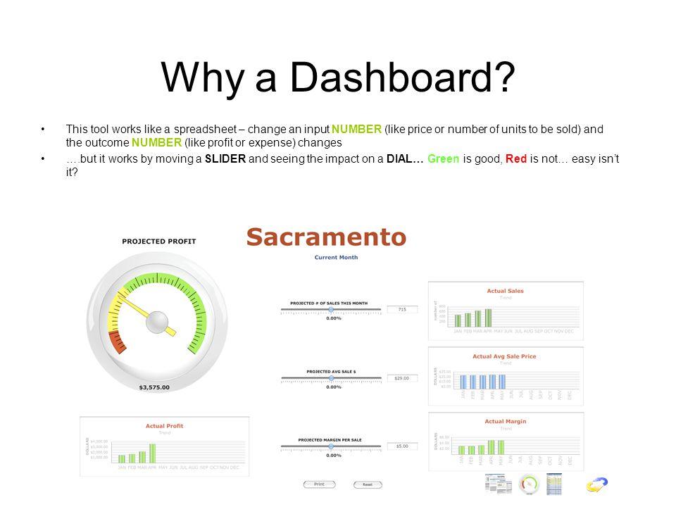 Why a Dashboard.