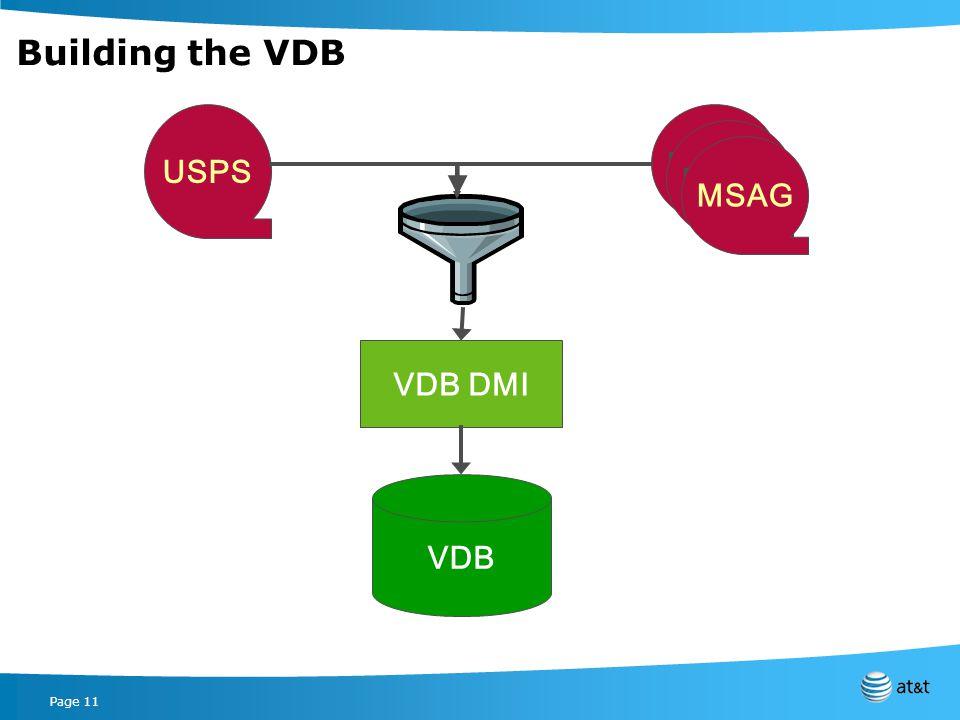 Page 11 Building the VDB USPS MSAG VDB VDB DMI