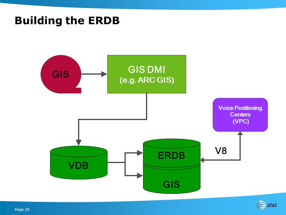 Page 19 Building the ERDB GIS VDB GIS GIS DMI (e.g. ARC GIS) Voice Positioning Centers (VPC) V8 ERDB