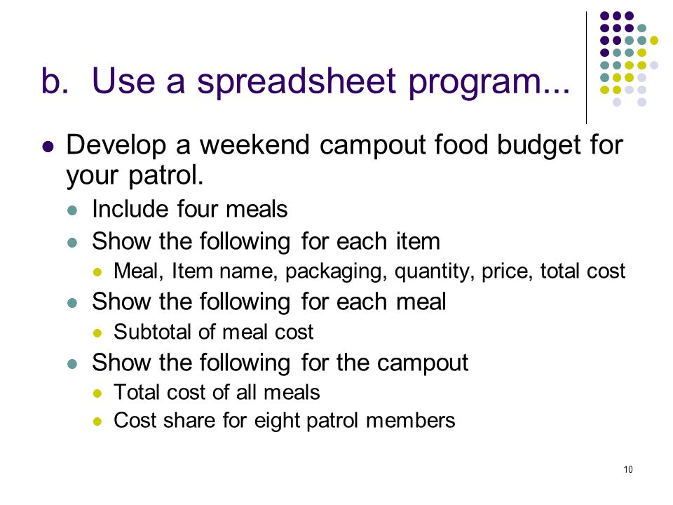 10 b. Use a spreadsheet program... Develop a weekend campout food budget for your patrol.