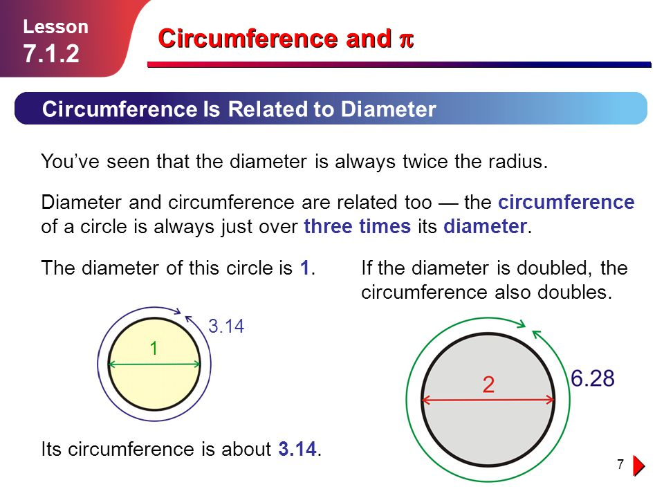 7 3.14 Circumference Is Related to Diameter Lesson 7.1.2 Circumference and Youve seen that the diameter is always twice the radius. Diameter and circu