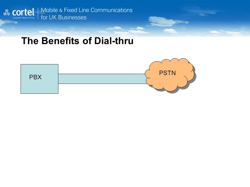 The Benefits of Dial-thru PBX PSTN