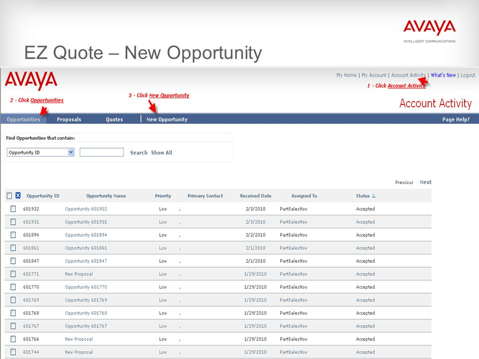 © 2009 Avaya Inc. All rights reserved. EZ Quote – New Opportunity
