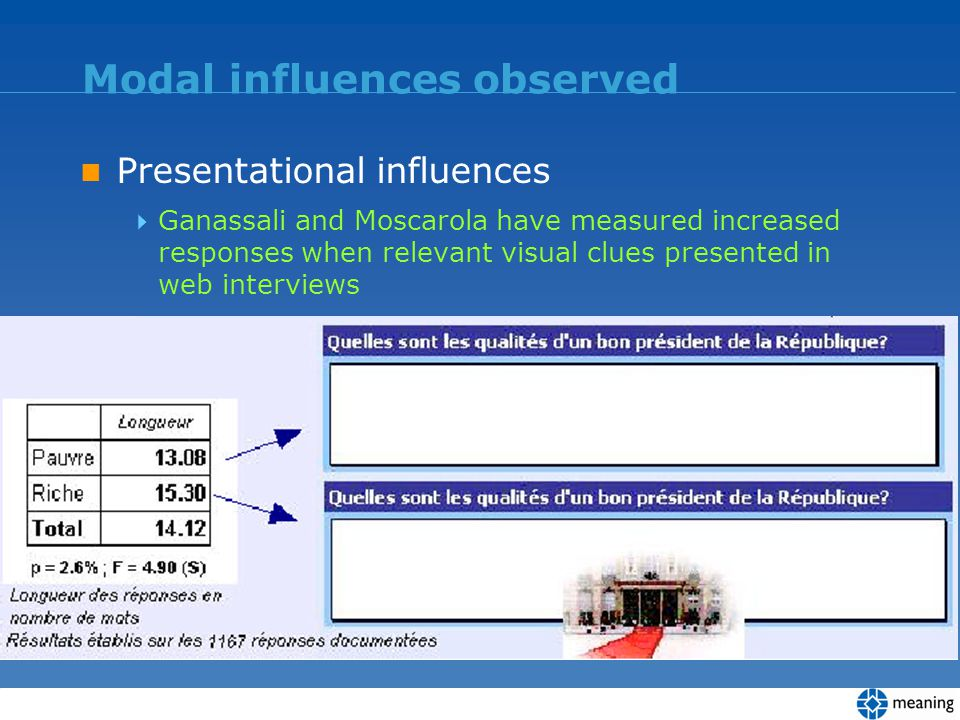 Modal influences observed Presentational influences Ganassali and Moscarola have measured increased responses when relevant visual clues presented in