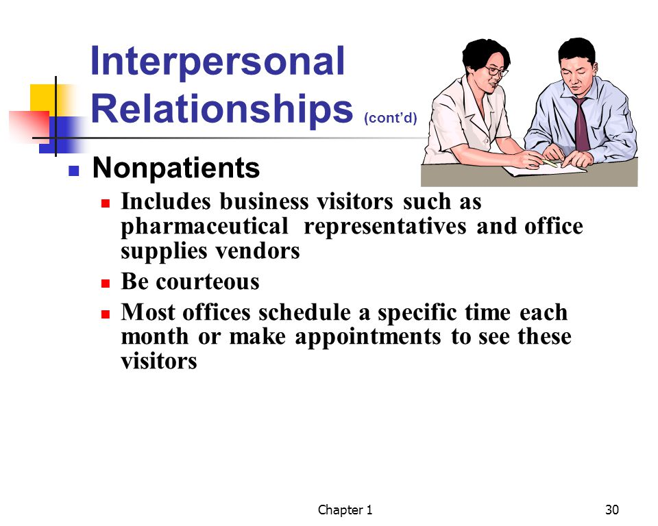 Chapter 130 Interpersonal Relationships (contd) Nonpatients Includes business visitors such as pharmaceutical representatives and office supplies vendors Be courteous Most offices schedule a specific time each month or make appointments to see these visitors