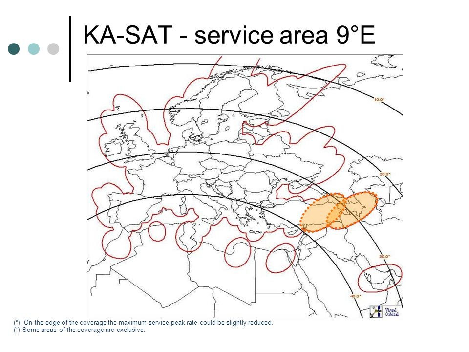 KA-SAT - service area 9°E (*) On the edge of the coverage the maximum service peak rate could be slightly reduced.