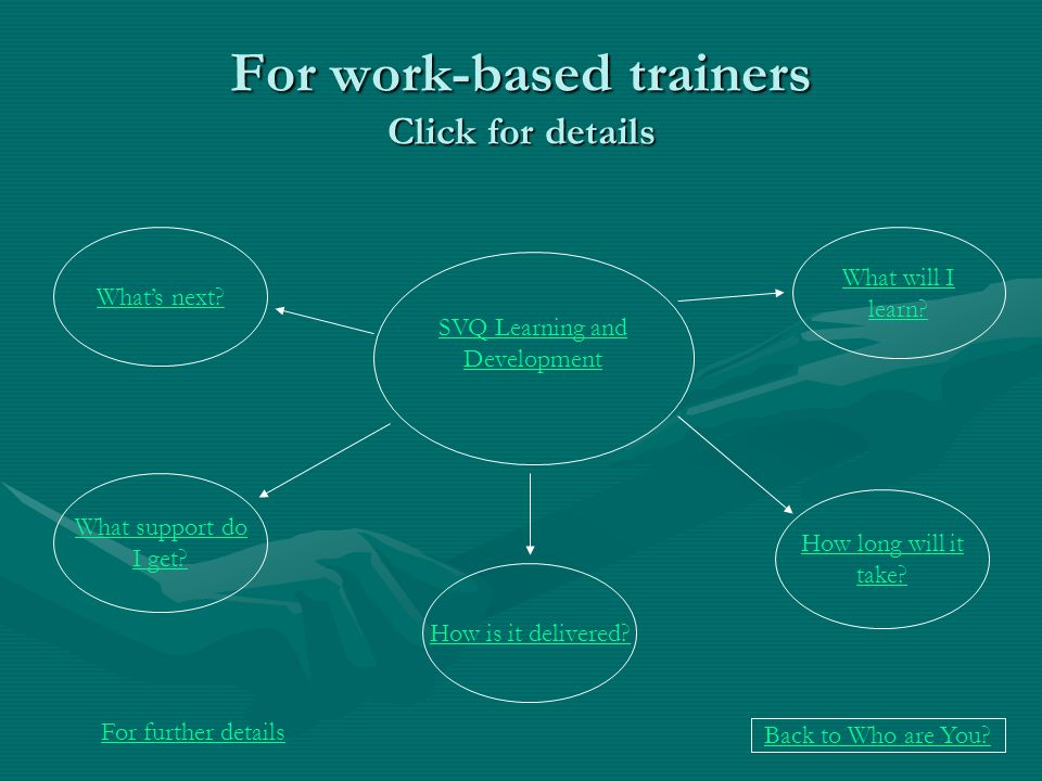 SVQ Learning and Development What will I learn? How long will it take? How is it delivered? For work-based trainers Click for details What support do