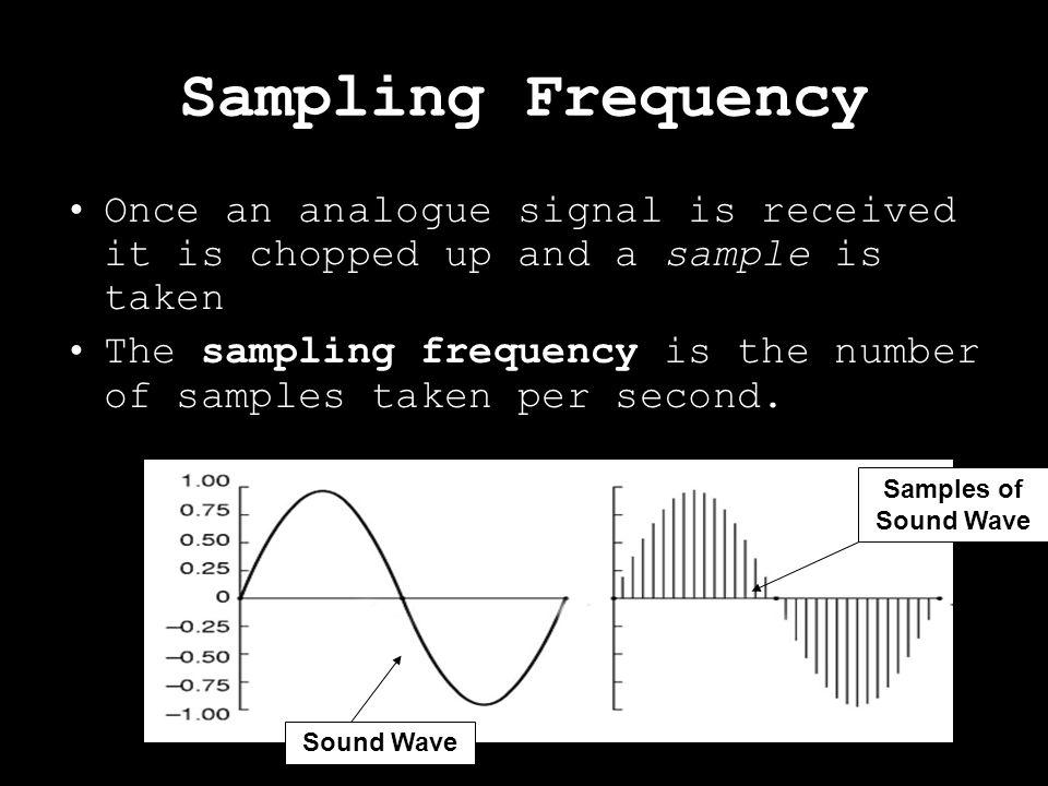 Multimedia: Digitised Sound Data Storage of Sound Data