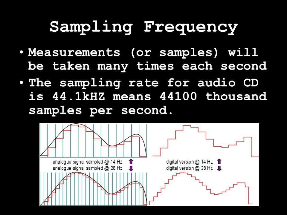 Sampling Frequency Measurements (or samples) will be taken many times each second The sampling rate for audio CD is 44.1kHZ means 44100 thousand sampl