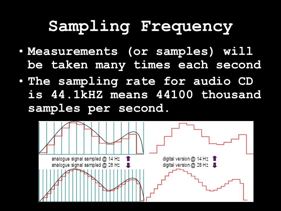 Multimedia: Digitised Sound Data