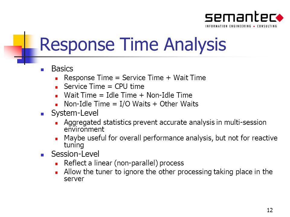 12 Response Time Analysis Basics Response Time = Service Time + Wait Time Service Time = CPU time Wait Time = Idle Time + Non-Idle Time Non-Idle Time