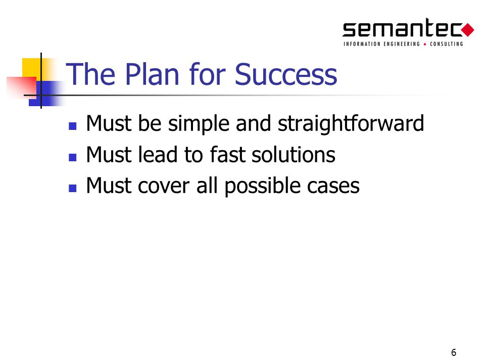 6 The Plan for Success Must be simple and straightforward Must lead to fast solutions Must cover all possible cases