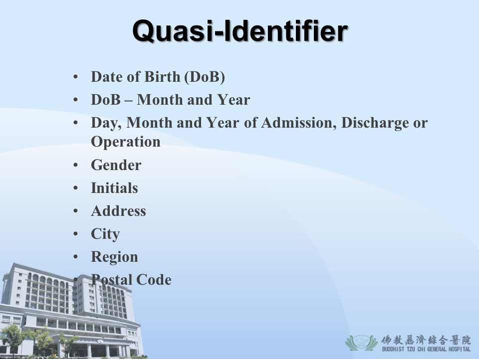 Quasi-Identifier Date of Birth (DoB) DoB – Month and Year Day, Month and Year of Admission, Discharge or Operation Gender Initials Address City Region