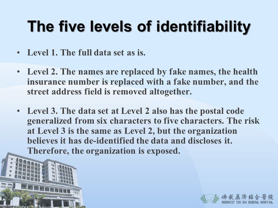 The five levels of identifiability Level 1. The full data set as is. Level 2. The names are replaced by fake names, the health insurance number is rep