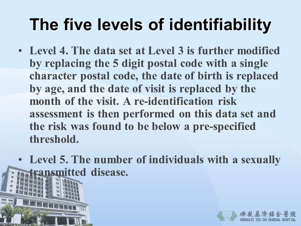The five levels of identifiability Level 4. The data set at Level 3 is further modified by replacing the 5 digit postal code with a single character p