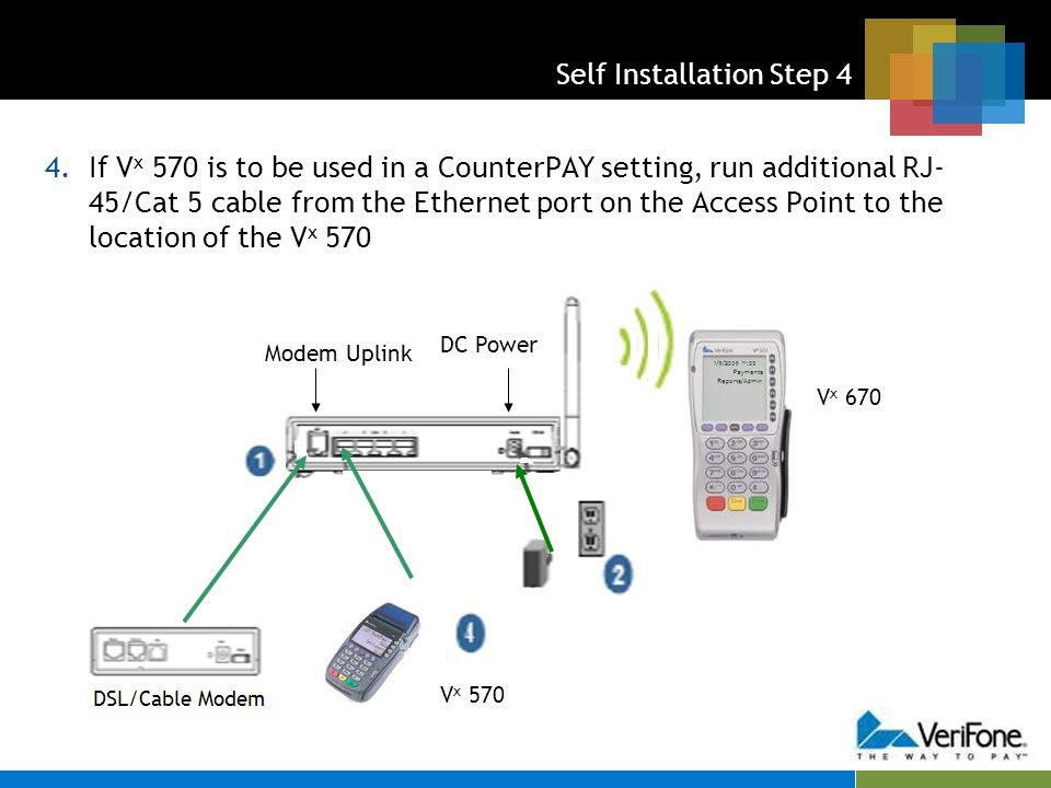 Self Installation Step 4 4.If V x 570 is to be used in a CounterPAY setting, run additional RJ- 45/Cat 5 cable from the Ethernet port on the Access Po