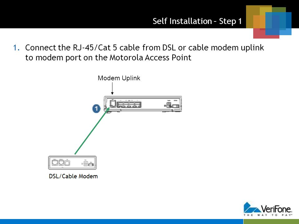Self Installation – Step 1 1.Connect the RJ-45/Cat 5 cable from DSL or cable modem uplink to modem port on the Motorola Access Point Modem Uplink