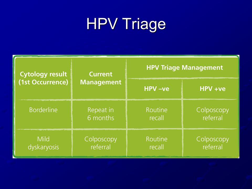 HPV Triage