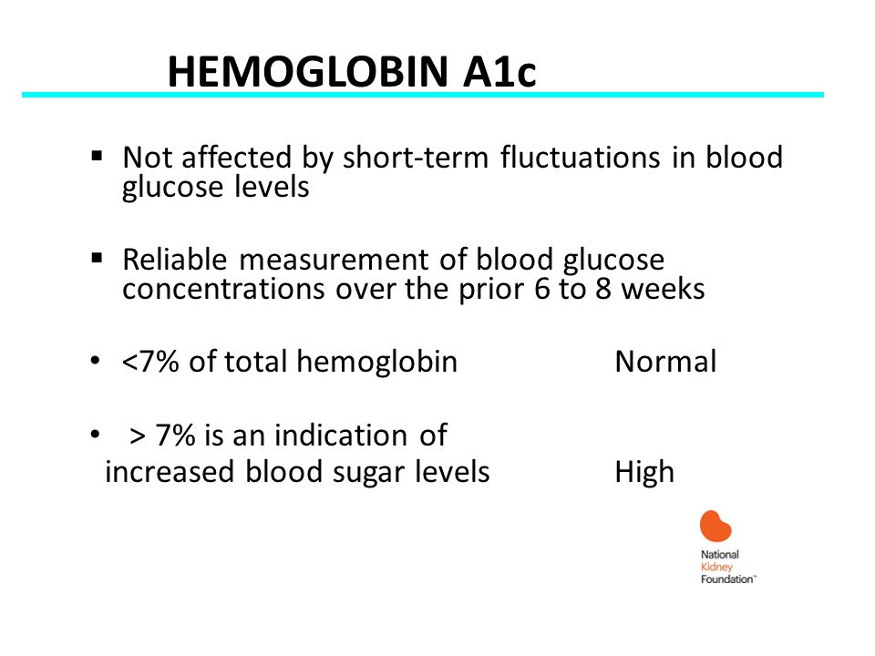 HEMOGLOBIN A1c Not affected by short-term fluctuations in blood glucose levels Reliable measurement of blood glucose concentrations over the prior 6 to 8 weeks <7% of total hemoglobin Normal > 7% is an indication of increased blood sugar levels High