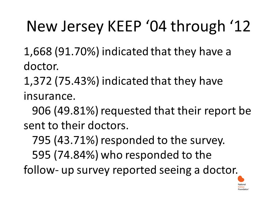 New Jersey KEEP 04 through 12 1,668 (91.70%) indicated that they have a doctor. 1,372 (75.43%) indicated that they have insurance. 906 (49.81%) reques