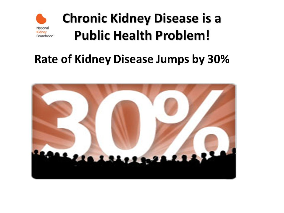 Chronic Kidney Disease is a Public Health Problem! Rate of Kidney Disease Jumps by 30%