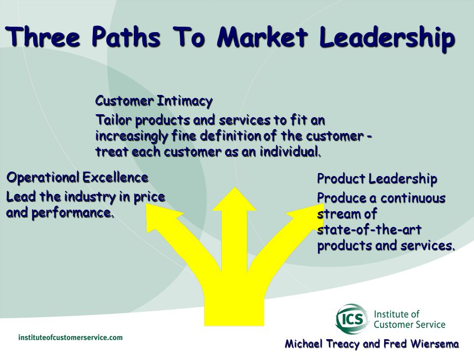 Three Paths To Market Leadership Michael Treacy and Fred Wiersema Operational Excellence Lead the industry in price and performance.