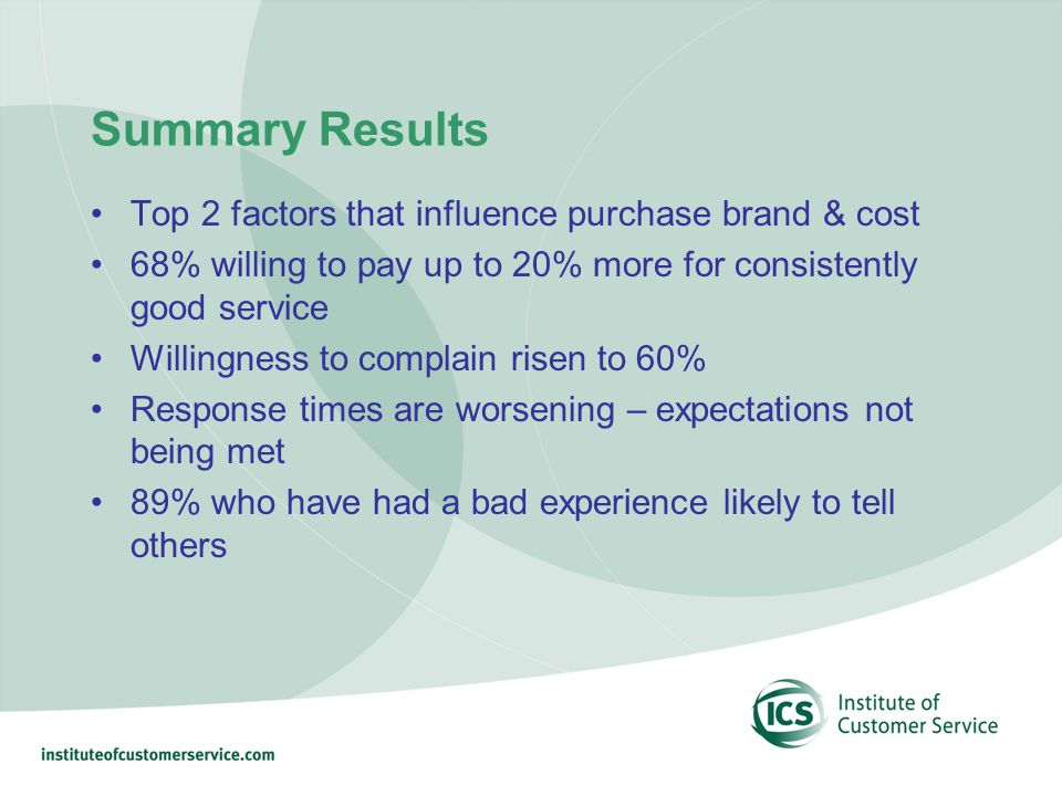 Summary Results Top 2 factors that influence purchase brand & cost 68% willing to pay up to 20% more for consistently good service Willingness to complain risen to 60% Response times are worsening – expectations not being met 89% who have had a bad experience likely to tell others