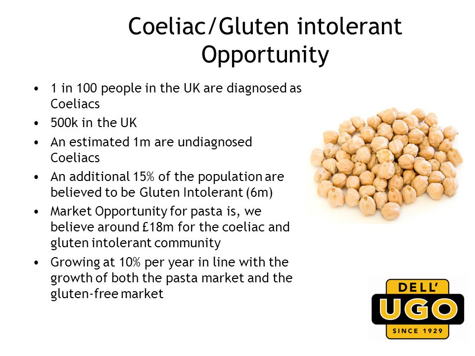 Coeliac/Gluten intolerant Opportunity 1 in 100 people in the UK are diagnosed as Coeliacs 500k in the UK An estimated 1m are undiagnosed Coeliacs An additional 15% of the population are believed to be Gluten Intolerant (6m) Market Opportunity for pasta is, we believe around £18m for the coeliac and gluten intolerant community Growing at 10% per year in line with the growth of both the pasta market and the gluten-free market
