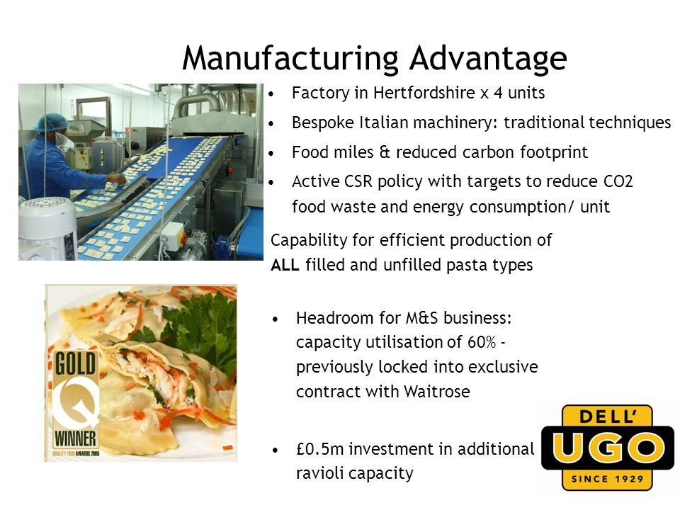 Manufacturing Advantage Factory in Hertfordshire x 4 units Bespoke Italian machinery: traditional techniques Food miles & reduced carbon footprint Active CSR policy with targets to reduce CO2 food waste and energy consumption/ unit Capability for efficient production of ALL filled and unfilled pasta types Headroom for M&S business: capacity utilisation of 60% - previously locked into exclusive contract with Waitrose £0.5m investment in additional ravioli capacity