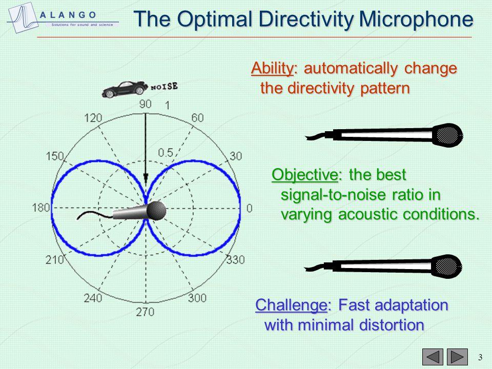 2 Common microphone types Omnidirectional Hyper-cardioidSuper-cardioid Bi-directional (figure eight) Bi-directional (dB plot) Cardioid = Distance fact