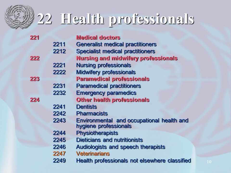 10 22Health professionals 221 Medical doctors 221 Medical doctors 2211Generalist medical practitioners 2211Generalist medical practitioners 2212Specialist medical practitioners 2212Specialist medical practitioners 222 Nursing and midwifery professionals 222 Nursing and midwifery professionals 2221Nursing professionals 2221Nursing professionals 2222Midwifery professionals 2222Midwifery professionals 223 Paramedical professionals 223 Paramedical professionals 2231Paramedical practitioners 2231Paramedical practitioners 2232Emergency paramedics 2232Emergency paramedics 224 Other health professionals 224 Other health professionals 2241Dentists 2241Dentists 2242Pharmacists 2242Pharmacists 2243Environmental and occupational health and hygiene professionals 2243Environmental and occupational health and hygiene professionals 2244Physiotherapists 2244Physiotherapists 2245Dieticians and nutritionists 2245Dieticians and nutritionists 2246Audiologists and speech therapists 2246Audiologists and speech therapists 2247Veterinarians 2247Veterinarians 2249Health professionals not elsewhere classified 2249Health professionals not elsewhere classified