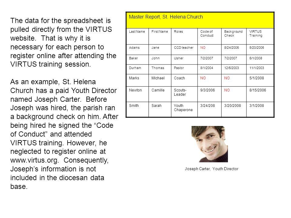 Master Report, St. Helena Church Last NameFirst NameRolesCode of Conduct Background Check VIRTUS Training AdamsJaneCCD teacherNO8/24/20058/20/2005 Bak