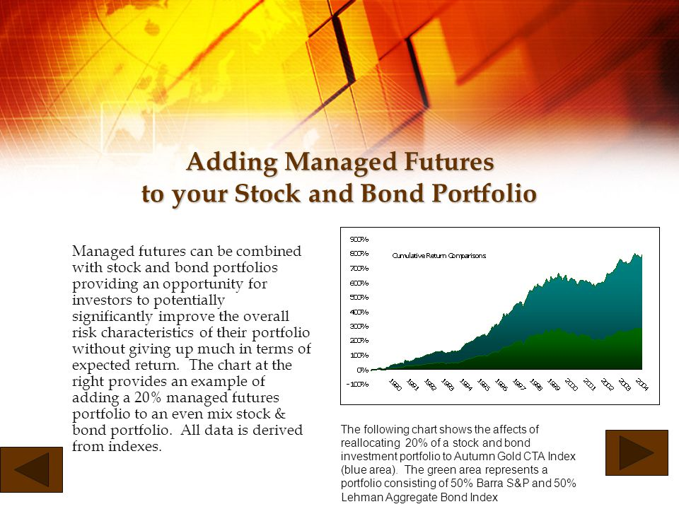 Managed Futures and Options as an Asset Class Managed futures and options is an asset class that refers to professional money managers known as commodity trading advisors or CTAs.