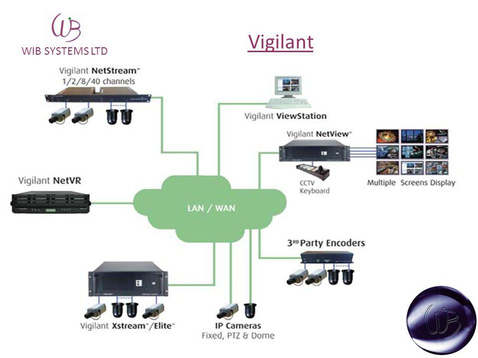 WIB SYSTEMS LTD Vigilant