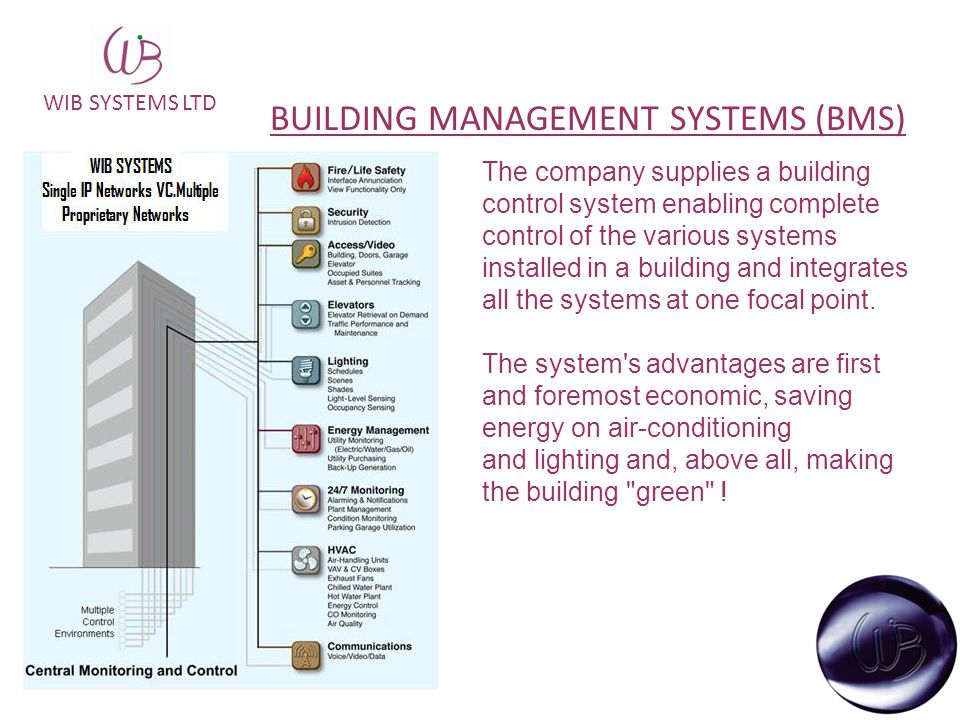 WIB SYSTEMS LTD BUILDING MANAGEMENT SYSTEMS (BMS) The company supplies a building control system enabling complete control of the various systems inst