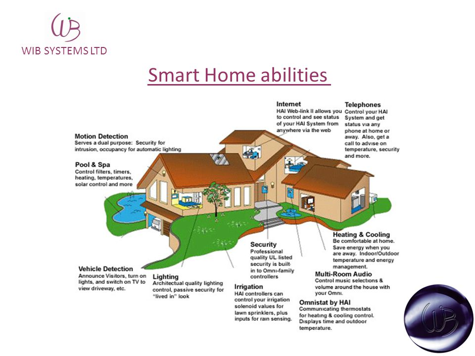 WIB SYSTEMS LTD Smart Home abilities