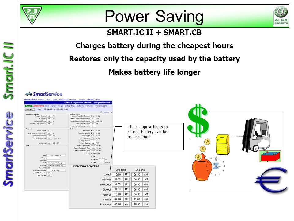 Power Saving SMART.IC II + SMART.CB Charges battery during the cheapest hours Restores only the capacity used by the battery Makes battery life longer The cheapest hours to charge battery can be programmed
