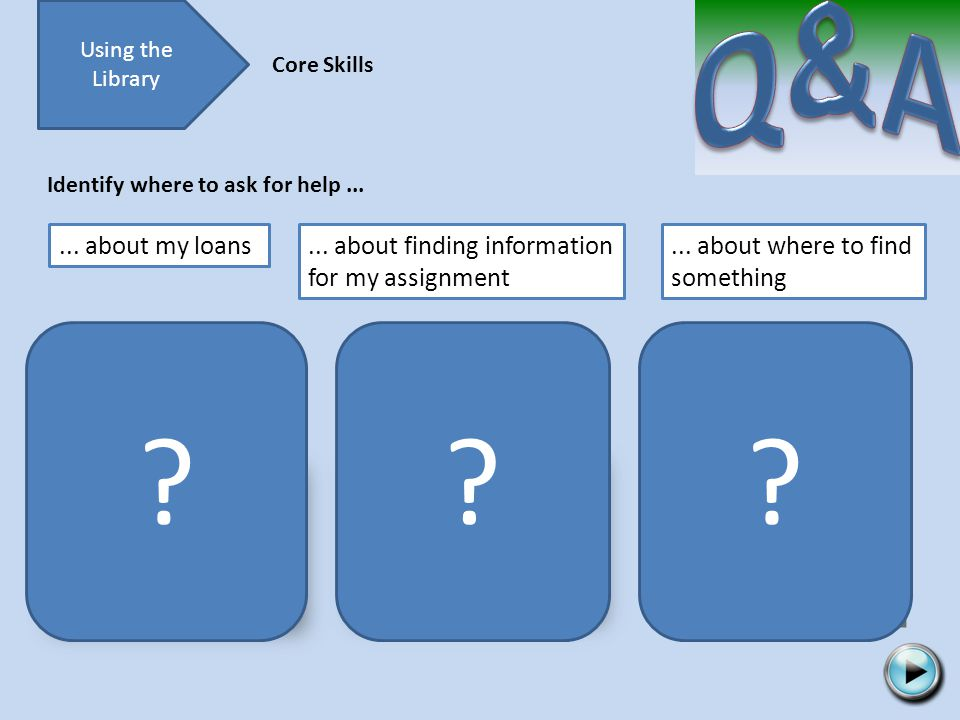 Using the Library Core Skills Identify where to ask for help......