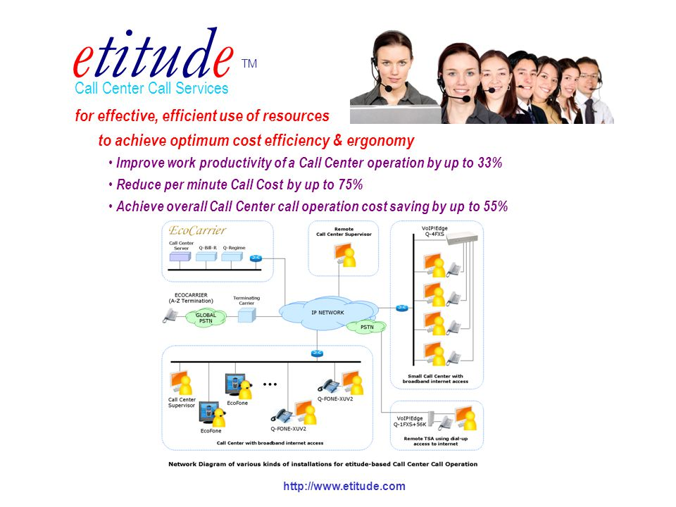 etitude TM for effective, efficient use of resources to achieve optimum cost efficiency & ergonomy Improve work productivity of a Call Center operation by up to 33% Reduce per minute Call Cost by up to 75% Achieve overall Call Center call operation cost saving by up to 55% Call Center Call Services http://www.etitude.com
