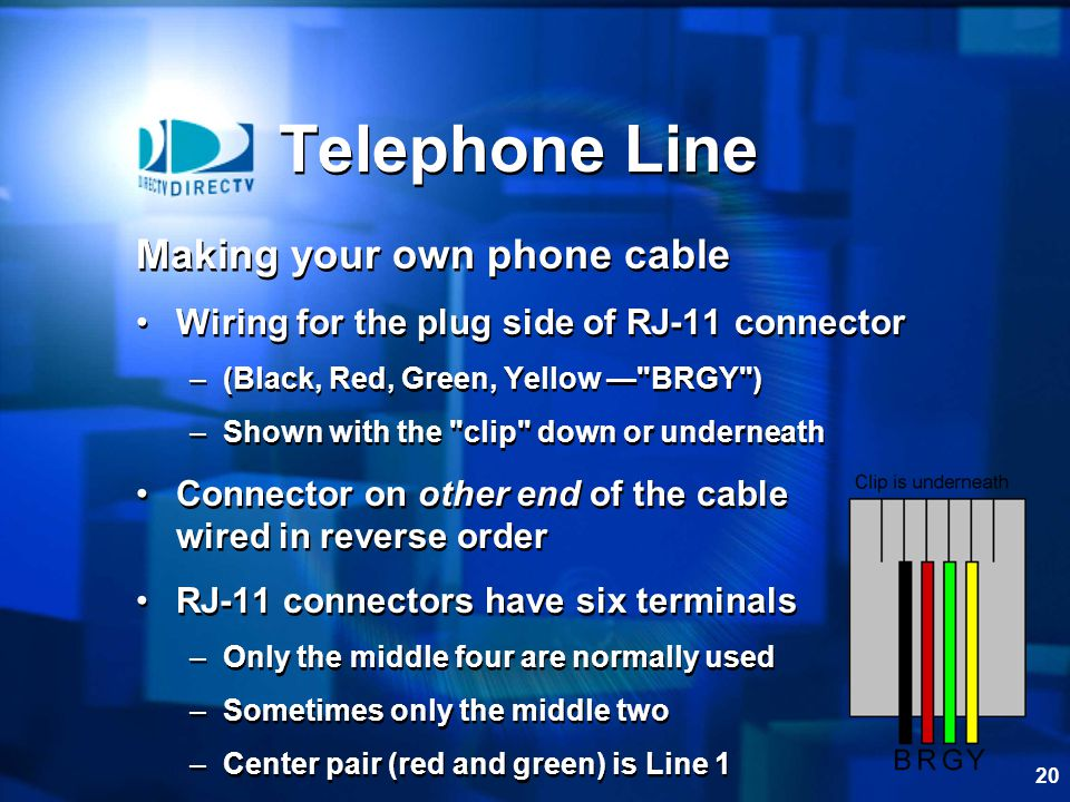 20 Telephone Line Making your own phone cable Wiring for the plug side of RJ-11 connector –(Black, Red, Green, Yellow BRGY ) –Shown with the clip down or underneath Connector on other end of the cable wired in reverse order RJ-11 connectors have six terminals –Only the middle four are normally used –Sometimes only the middle two –Center pair (red and green) is Line 1 Making your own phone cable Wiring for the plug side of RJ-11 connector –(Black, Red, Green, Yellow BRGY ) –Shown with the clip down or underneath Connector on other end of the cable wired in reverse order RJ-11 connectors have six terminals –Only the middle four are normally used –Sometimes only the middle two –Center pair (red and green) is Line 1